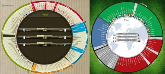 Comment football365.fr vole les bonnes idées de Marca.com !