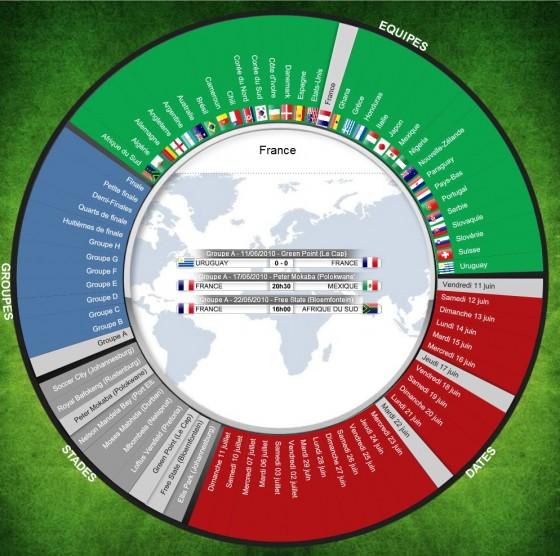 Football365.fr qui vole l'idée de calendier interactif à Marca.com