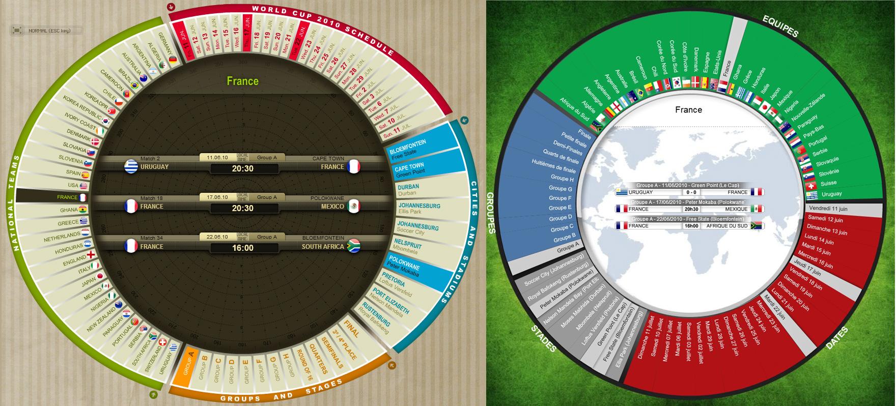 Comment football365.com vole les bonnes idées de Marca.com !