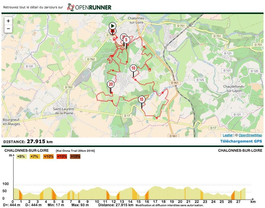 Parcours et topographie du Kal Onna Trail 29km 2016